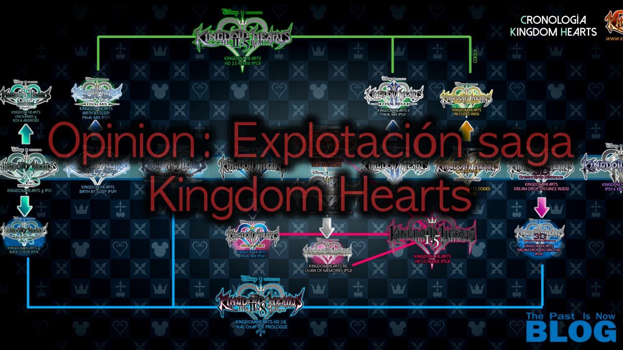 Opinion Explotacion Saga Kingdom Hearts The Past Is Now Blog